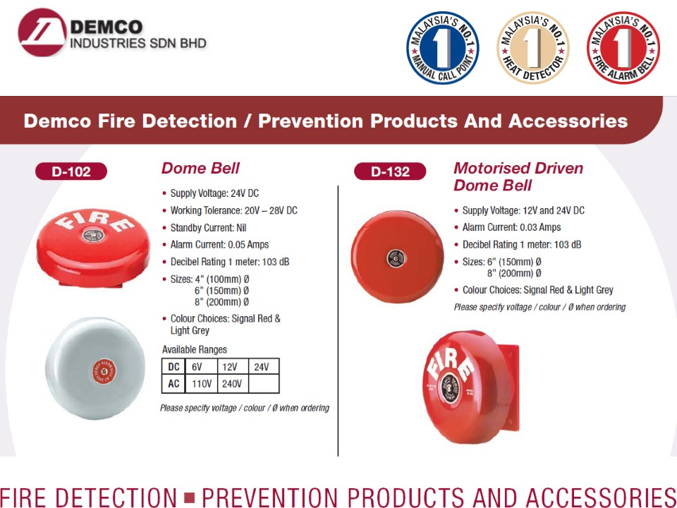 Instalasi Fire Alarm System