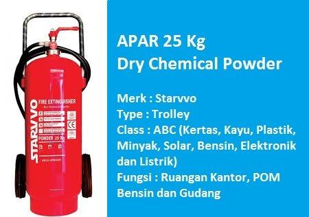 Harga-APAR-25-Kg-Dry-Chemical-Powder-Starvvo